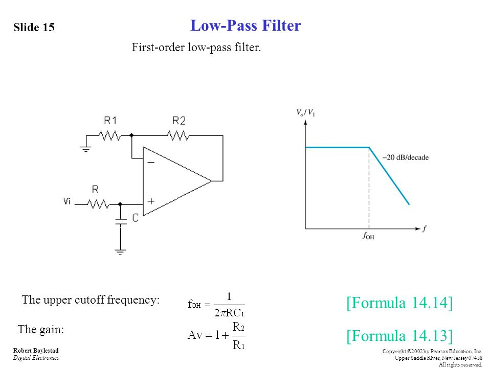 Low-Pass Filter [Formula 14.14] [Formula 14.13] Slide 15